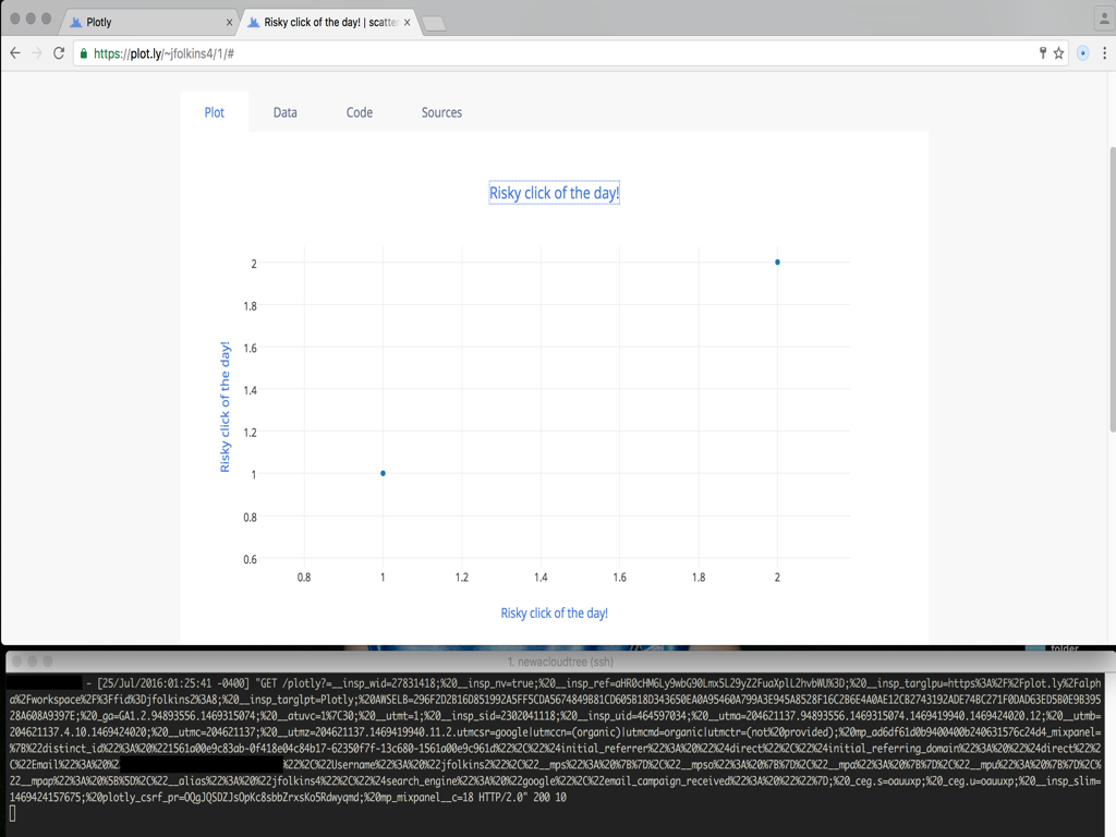 Plotly's Product and Security Policy